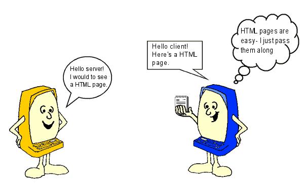 الرسم يوضح زبوناً يطلب صفحة HTML من مزود